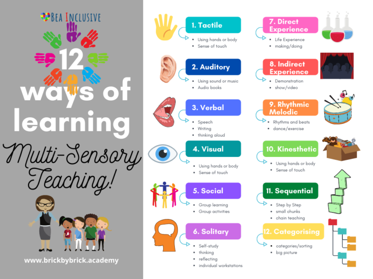 12 ways of learning multi sensory teaching